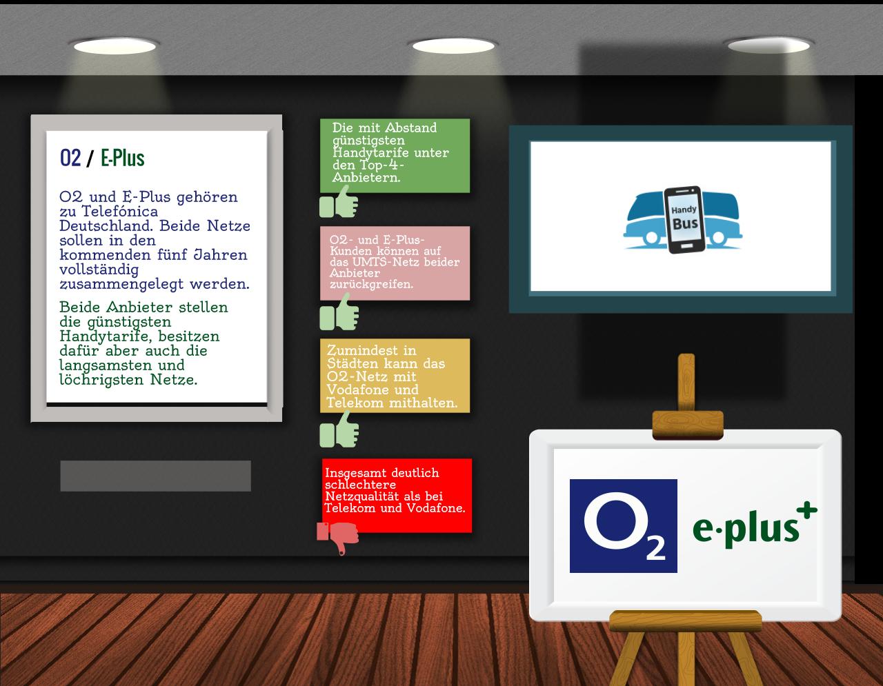 Infografik O2 und E-Plus
